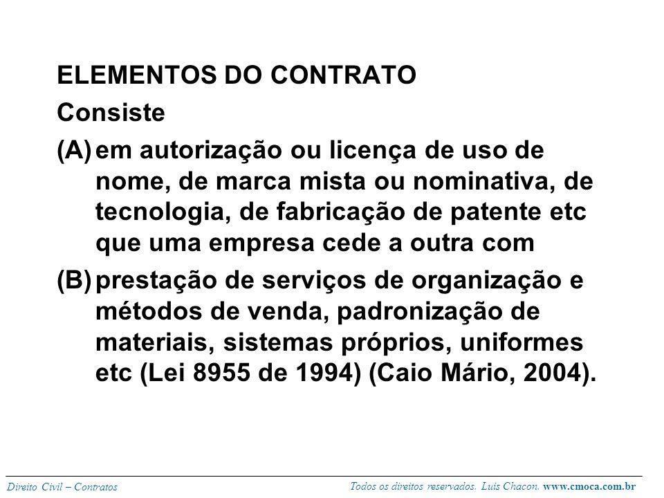 Todos os direitos reservados. Luis Chacon. www.cmoca.com.br Direito Civil – Contratos Contrato de franquia (franchising) Direito de usar algo, liberda