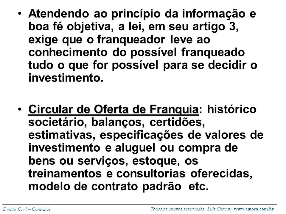 Todos os direitos reservados. Luis Chacon. www.cmoca.com.br Direito Civil – Contratos Remuneração do franqueador pela cessão é geralmente consistente