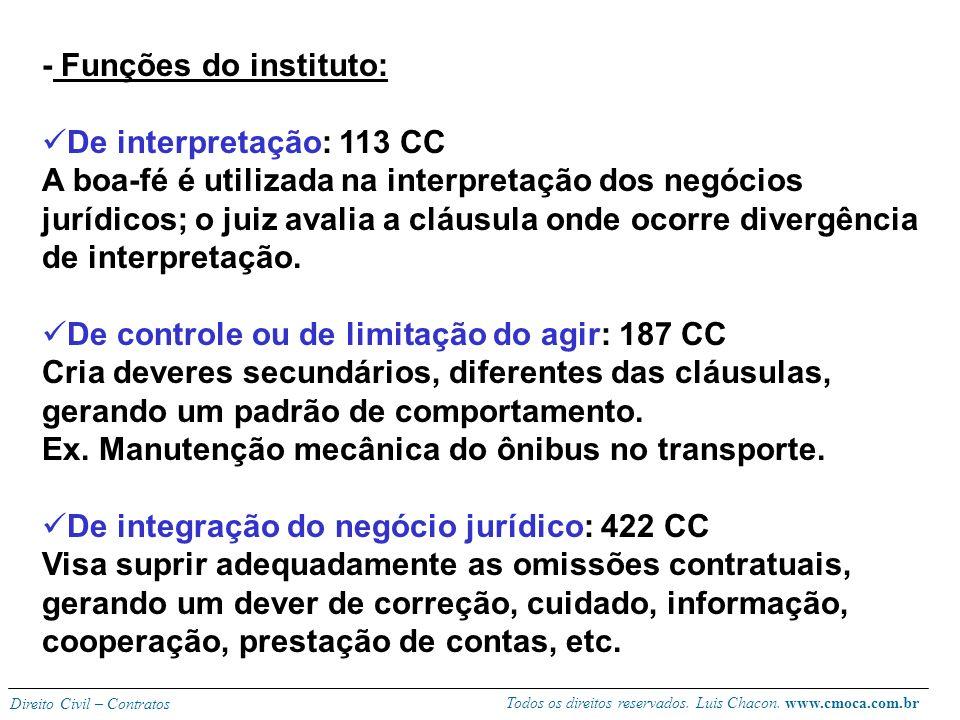 Todos os direitos reservados. Luis Chacon. www.cmoca.com.br Direito Civil – Contratos Exige que as partes façam tudo para que o contrato seja cumprido