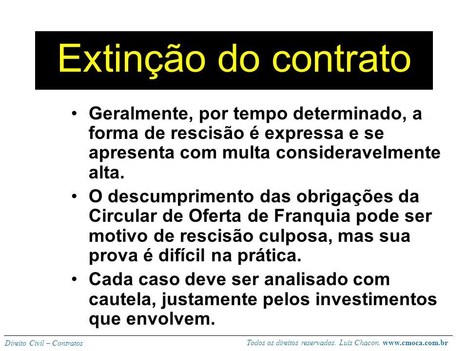 Todos os direitos reservados. Luis Chacon. www.cmoca.com.br Direito Civil – Contratos 1.Franquia Industrial 1.Franquia Industrial (para levar a unidad