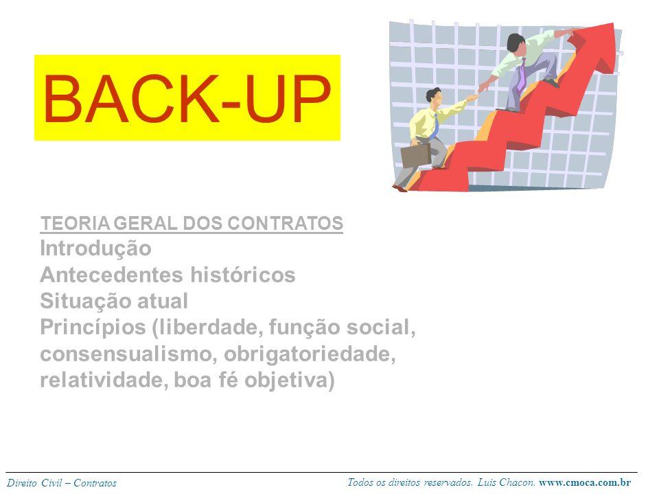 Todos os direitos reservados. Luis Chacon. www.cmoca.com.br Direito Civil – Contratos Exemplos: Pré-contratual: agricultores que receberam sementes de