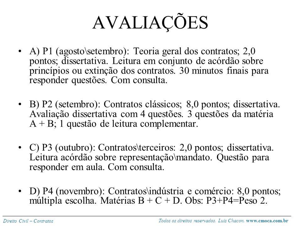 Todos os direitos reservados. Luis Chacon. www.cmoca.com.br Direito Civil – Contratos APRESENTAÇÃO: Como estudar? www.direitounisal.com.br\chacon A im