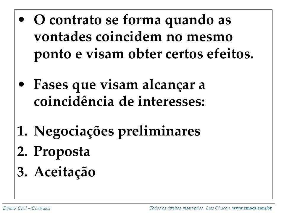 Todos os direitos reservados. Luis Chacon. www.cmoca.com.br Direito Civil – Contratos 7) FORMAÇÃO DOS CONTRATOS Nasce o contrato quando a vontade das