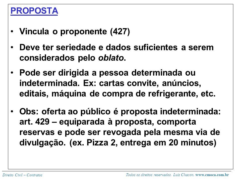 Todos os direitos reservados. Luis Chacon. www.cmoca.com.br Direito Civil – Contratos NEGOCIAÇÕES PRELIMINARES (tratativas) Conversas, idéias, mesmo q