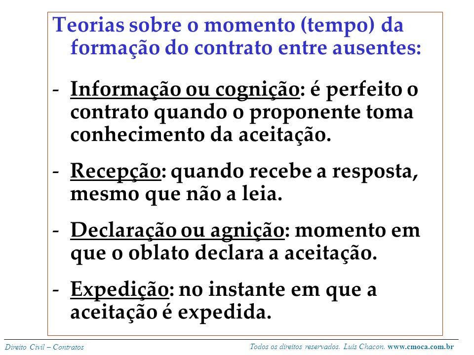Todos os direitos reservados. Luis Chacon. www.cmoca.com.br Direito Civil – Contratos ACEITAÇÃO A aceitação é o ato ou o silêncio do oblato que exteri