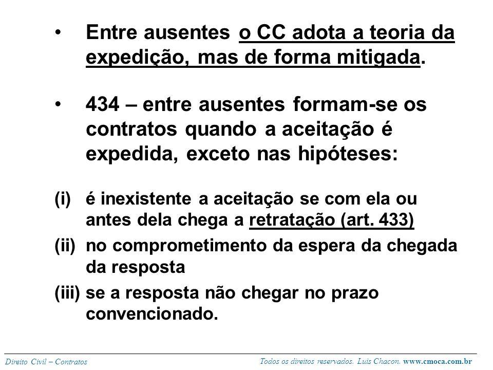Todos os direitos reservados. Luis Chacon. www.cmoca.com.br Direito Civil – Contratos Teorias sobre o momento (tempo) da formação do contrato entre au
