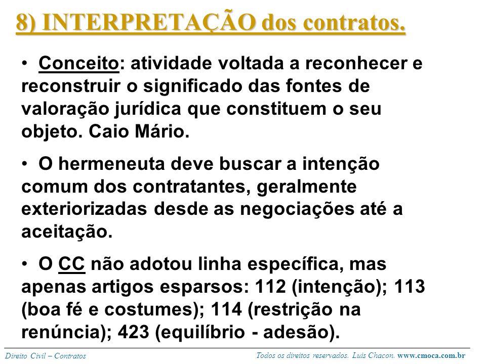 Todos os direitos reservados. Luis Chacon. www.cmoca.com.br Direito Civil – Contratos Outras estipulações sobre formação dos contratos no CC: (430) O