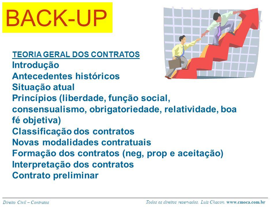 Todos os direitos reservados. Luis Chacon. www.cmoca.com.br Direito Civil – Contratos Forma livre no CC 2002; só precisa de registro público para efei