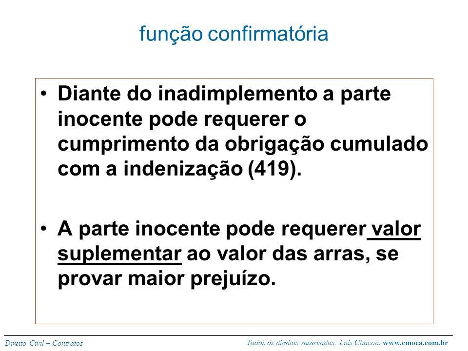 Todos os direitos reservados. Luis Chacon. www.cmoca.com.br Direito Civil – Contratos Impossibilidade sem culpa: devolve-se. Culpa ou recusa de cumpri