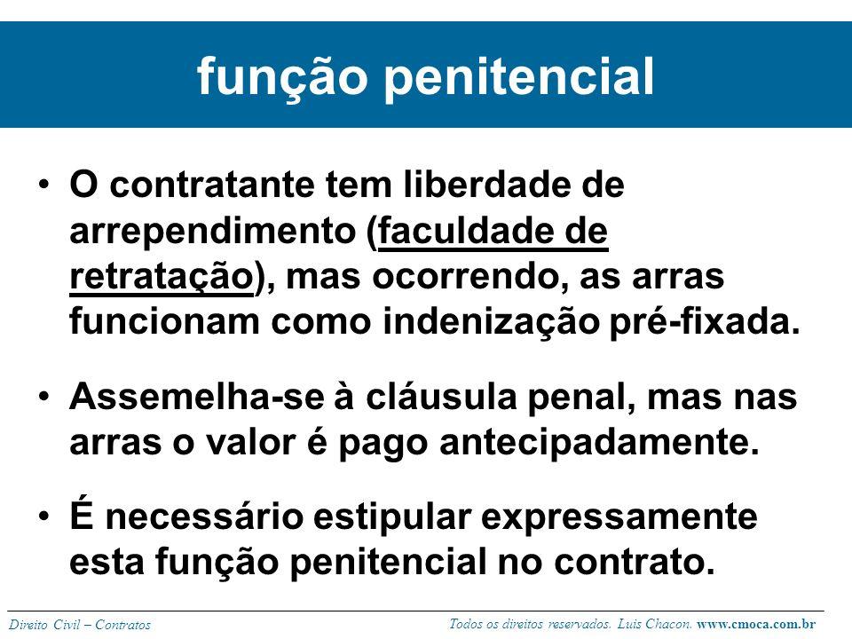 Todos os direitos reservados. Luis Chacon. www.cmoca.com.br Direito Civil – Contratos Diante do inadimplemento a parte inocente pode requerer o cumpri