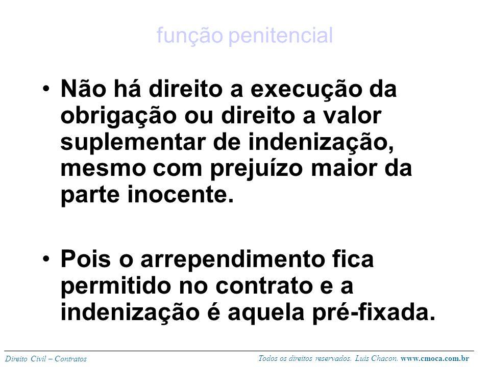 Todos os direitos reservados. Luis Chacon. www.cmoca.com.br Direito Civil – Contratos O contratante tem liberdade de arrependimento (faculdade de retr