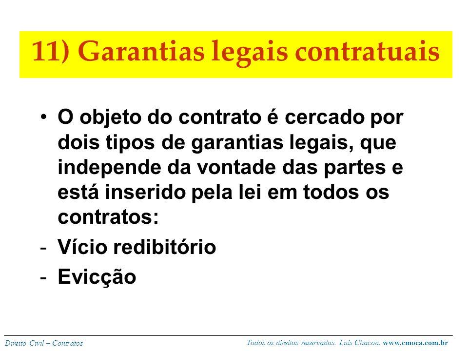 Todos os direitos reservados. Luis Chacon. www.cmoca.com.br Direito Civil – Contratos ATUALIDADE Estamos deixando de usar as arras confirmatórias e ad