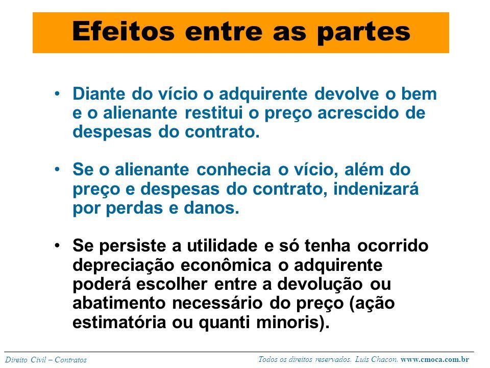 Todos os direitos reservados. Luis Chacon. www.cmoca.com.br Direito Civil – Contratos importante Vício redibitório é diferente de erro. No erro, receb