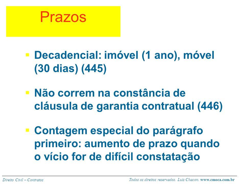 Todos os direitos reservados. Luis Chacon. www.cmoca.com.br Direito Civil – Contratos Efeitos entre as partes Diante do vício o adquirente devolve o b