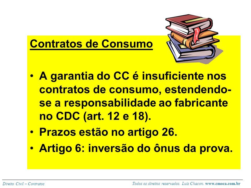 Todos os direitos reservados. Luis Chacon. www.cmoca.com.br Direito Civil – Contratos Prazos Decadencial: imóvel (1 ano), móvel (30 dias) (445) Não co