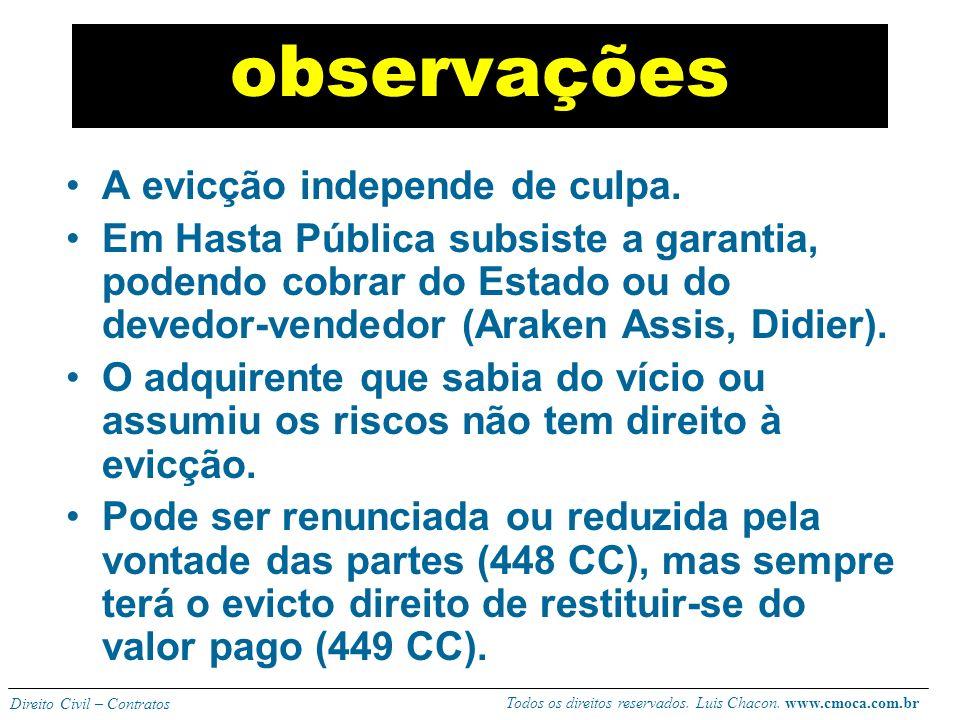Todos os direitos reservados. Luis Chacon. www.cmoca.com.br Direito Civil – Contratos CARACTERÍSTICAS Perda da coisa para terceiro por sentença judici