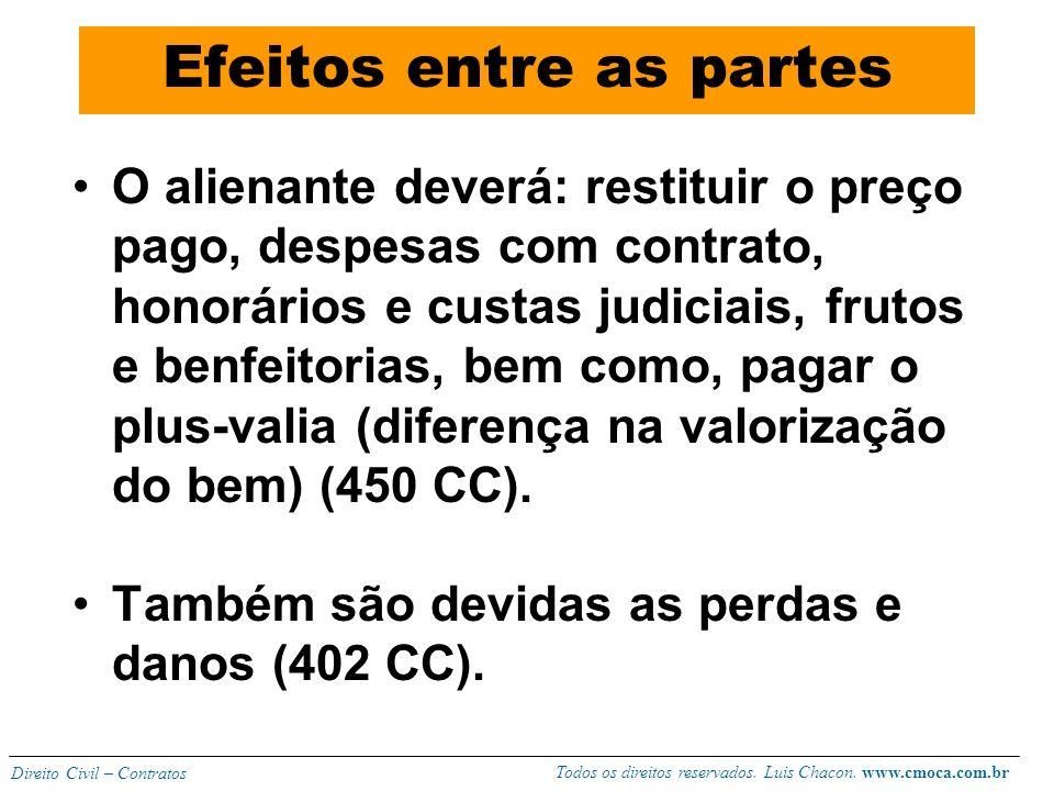 Todos os direitos reservados. Luis Chacon. www.cmoca.com.br Direito Civil – Contratos A evicção independe de culpa. Em Hasta Pública subsiste a garant