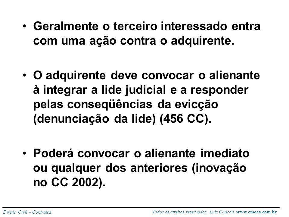 Todos os direitos reservados. Luis Chacon. www.cmoca.com.br Direito Civil – Contratos O alienante deverá: restituir o preço pago, despesas com contrat