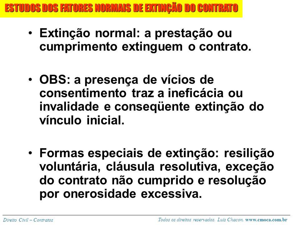 Todos os direitos reservados. Luis Chacon. www.cmoca.com.br Direito Civil – Contratos Natural (causa esperada pelas partes) Não natural (causa não esp