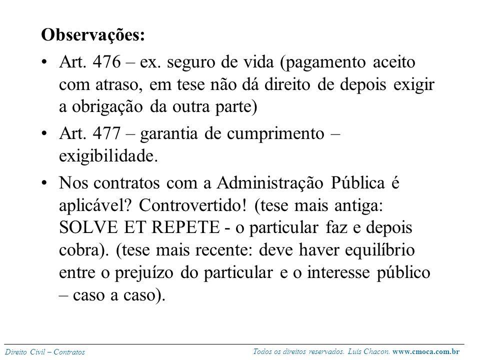 Todos os direitos reservados. Luis Chacon. www.cmoca.com.br Direito Civil – Contratos CLÁUSULA RESOLUTIVA Extinção contratual fundada no descumpriment
