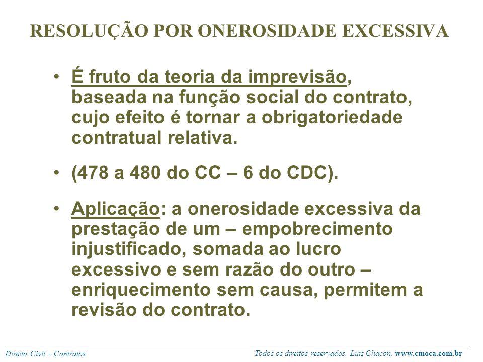 Todos os direitos reservados. Luis Chacon. www.cmoca.com.br Direito Civil – Contratos EXCEÇÃO DO CONTRATO NÃO CUMPRIDO O efeito da inadimplência de um