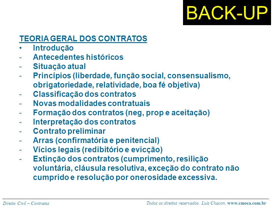 Todos os direitos reservados. Luis Chacon. www.cmoca.com.br Direito Civil – Contratos Procedimento: o prejudicado ingressará em juízo ainda na vigênci
