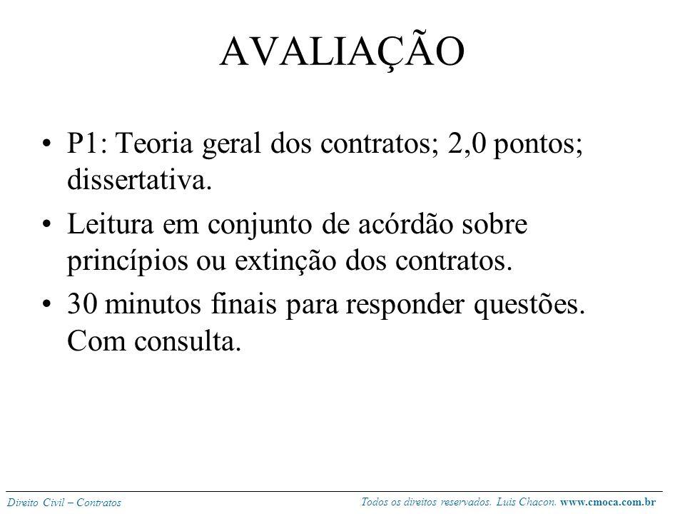 Todos os direitos reservados. Luis Chacon. www.cmoca.com.br Direito Civil – Contratos MISSÃO CUMPRIDA