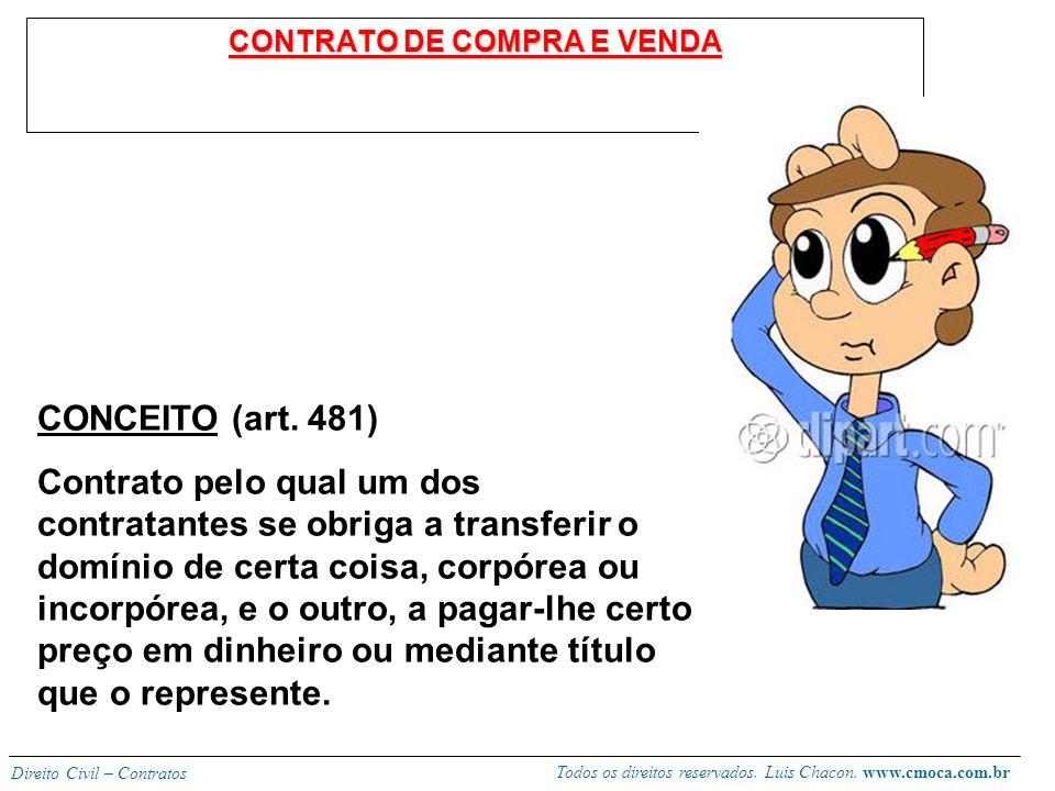 Todos os direitos reservados. Luis Chacon. www.cmoca.com.br Direito Civil – Contratos Contratos em espécie (parte 1) Compra e venda Cláusulas especiai