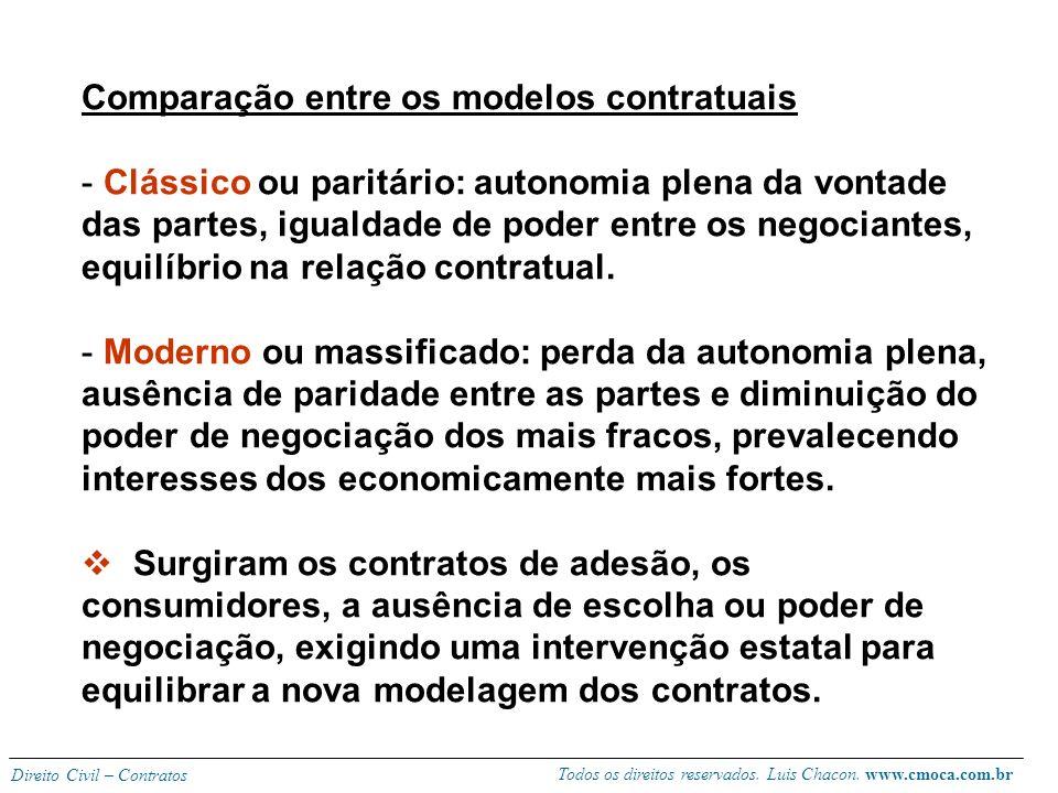 Todos os direitos reservados. Luis Chacon. www.cmoca.com.br Direito Civil – Contratos 3) Situação atual (visão moderna) Atualmente a vontade das pesso