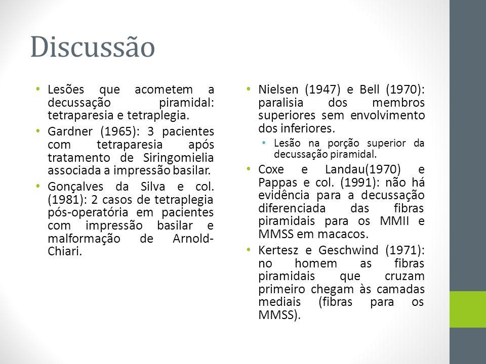 Discussão Lesões que acometem a decussação piramidal: tetraparesia e tetraplegia. Gardner (1965): 3 pacientes com tetraparesia após tratamento de Siri