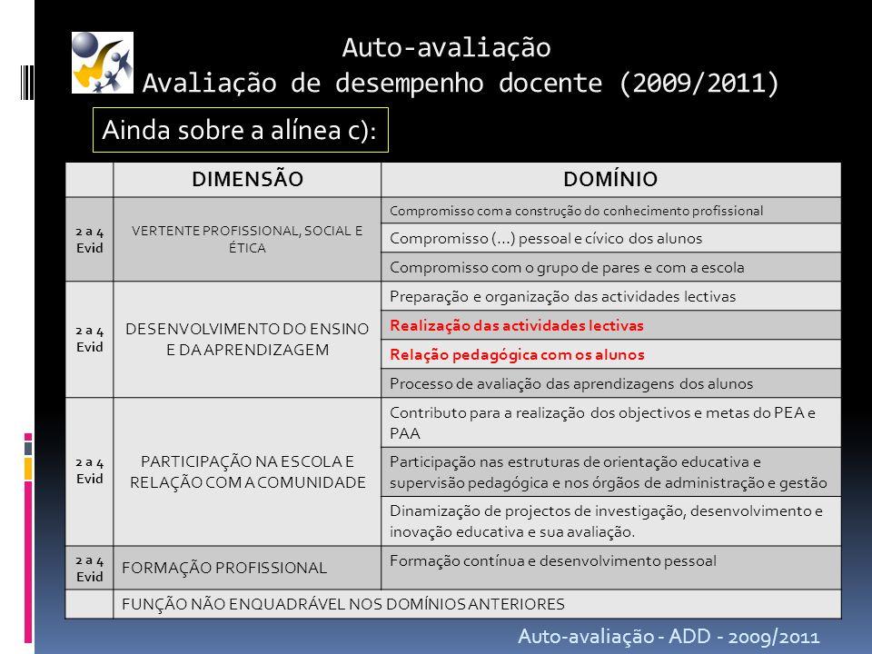 Auto-avaliação Avaliação de desempenho docente (2009/2011) Auto-avaliação - ADD - 2009/2011 Ainda sobre a alínea c): DIMENSÃODOMÍNIO 2 a 4 Evid VERTEN