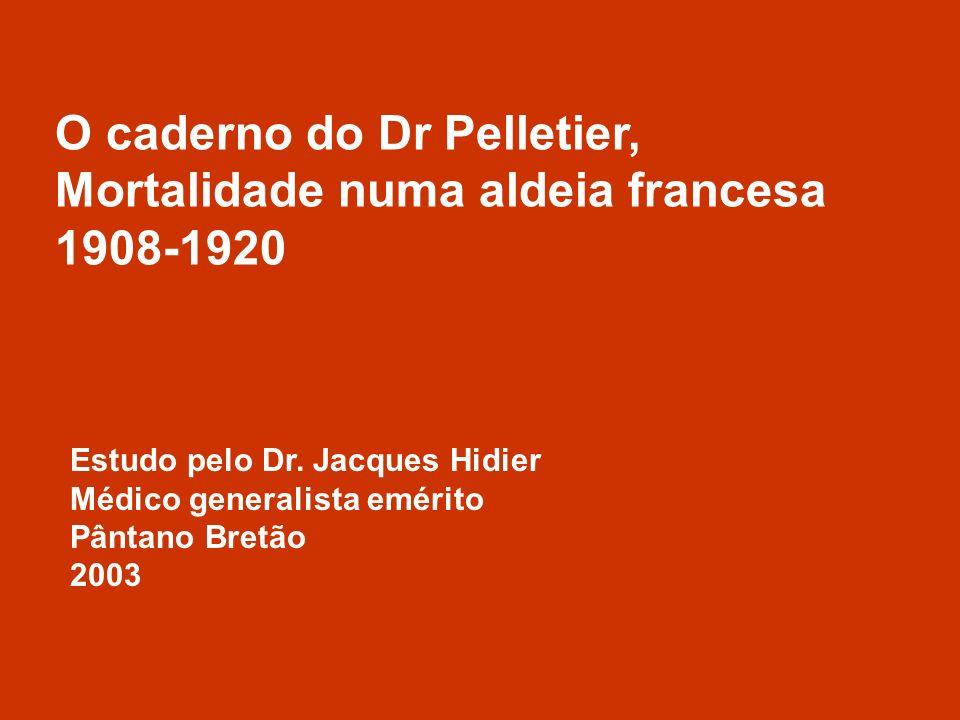 Estudo pelo Dr. Jacques Hidier Médico generalista emérito Pântano Bretão 2003 O caderno do Dr Pelletier, Mortalidade numa aldeia francesa 1908-1920