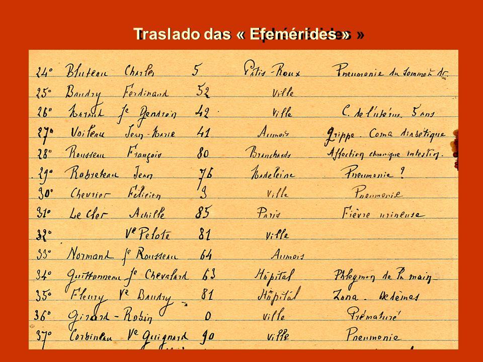 0 3 6 9 12 15 18 21 24 27 30 33 tuberculose causas de falecimento de 71 a 80 anos número pneumopatia câncer 173 falecimentos cardiopatia amolecimento cerebral apoplexia morte súbita