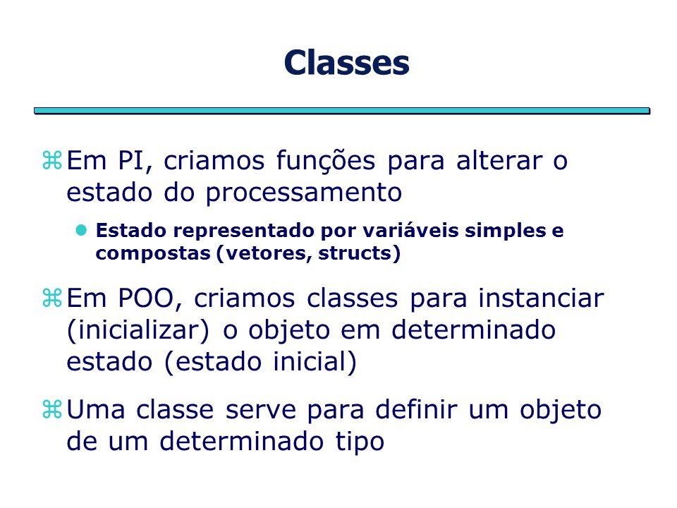 Classes Em PI, criamos funções para alterar o estado do processamento Estado representado por variáveis simples e compostas (vetores, structs) Em POO, criamos classes para instanciar (inicializar) o objeto em determinado estado (estado inicial) Uma classe serve para definir um objeto de um determinado tipo