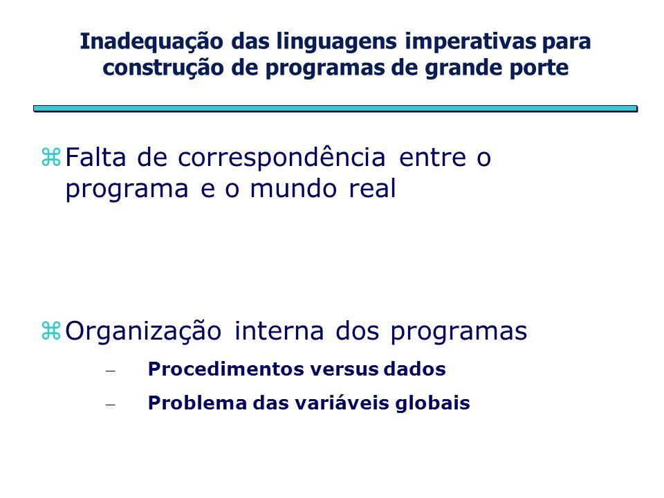 Inadequação das linguagens imperativas para construção de programas de grande porte Falta de correspondência entre o programa e o mundo real Organização interna dos programas – Procedimentos versus dados – Problema das variáveis globais