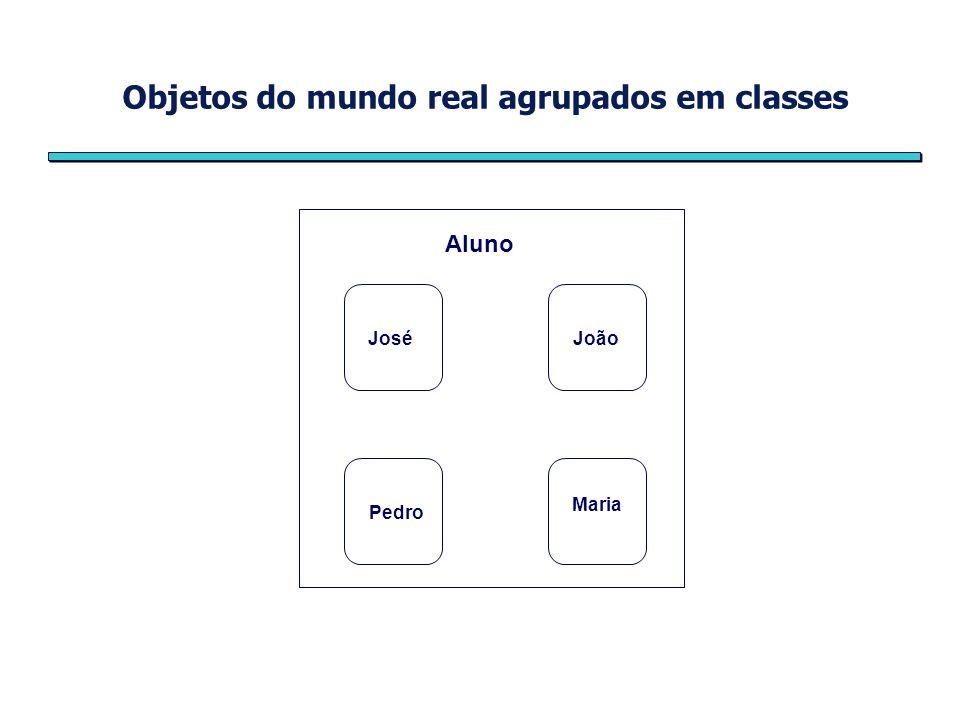Objetos do mundo real agrupados em classes Aluno José Pedro João Maria