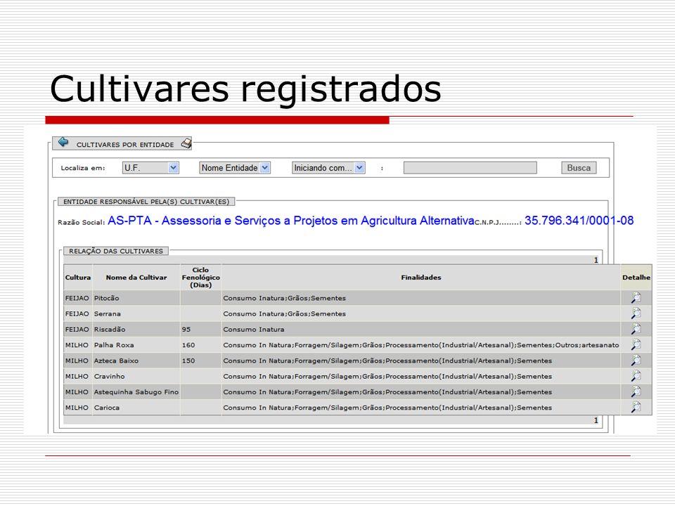 Cultivares registrados