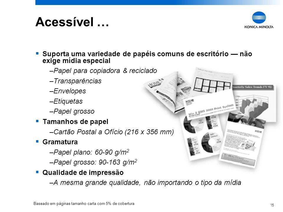 15 Acessível … Suporta uma variedade de papéis comuns de escritório não exige mídia especial –Papel para copiadora & reciclado –Transparências –Envelo