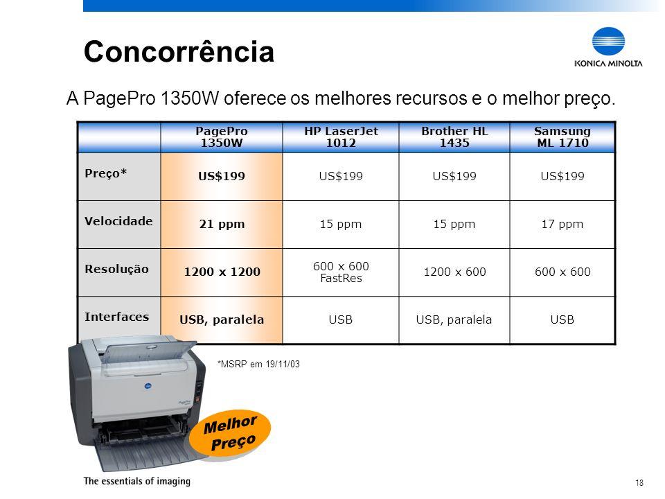 18 PagePro 1350W HP LaserJet 1012 Brother HL 1435 Samsung ML 1710 Pre ç o* US$199 Velocidade 21 ppm15 ppm 17 ppm Resolu ç ão 1200 x 1200 600 x 600 Fas
