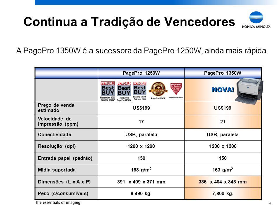 4 Continua a Tradição de Vencedores PagePro 1250WPagePro 1350W NOVA! Preço de venda estimado US$199 Velocidade de impressão (ppm) 1721 ConectividadeUS