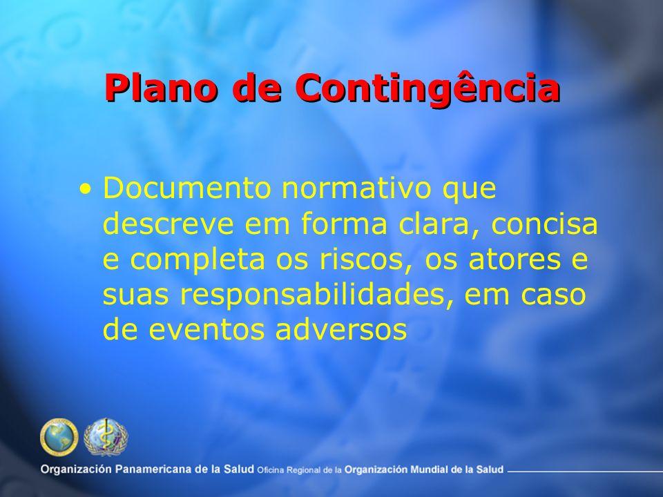 Preparativos PLANO CAPACITAÇÃORECURSOS