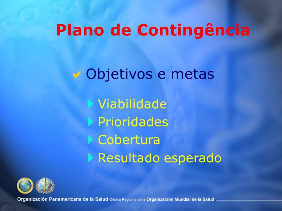 Tipo de fenômeno adverso Magnitude, intensidade, momento Listagem de danos possíveis Cálculo de demanda máxima Plano de Contingência Elaboração de hip