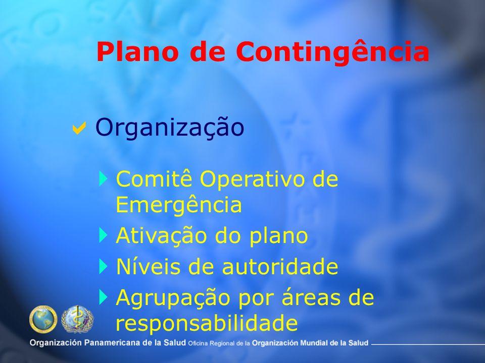 Objetivos e metas Viabilidade Prioridades Cobertura Resultado esperado Plano de Contingência