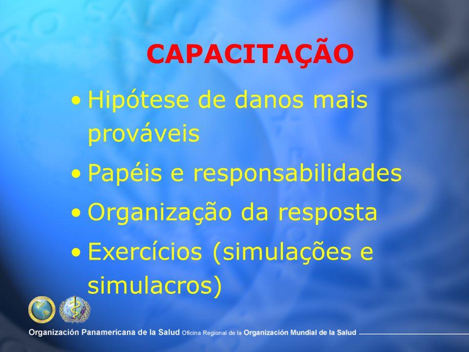 Plano de Contingência Características C LARO C OMPLETO C ONCISO Conhecido