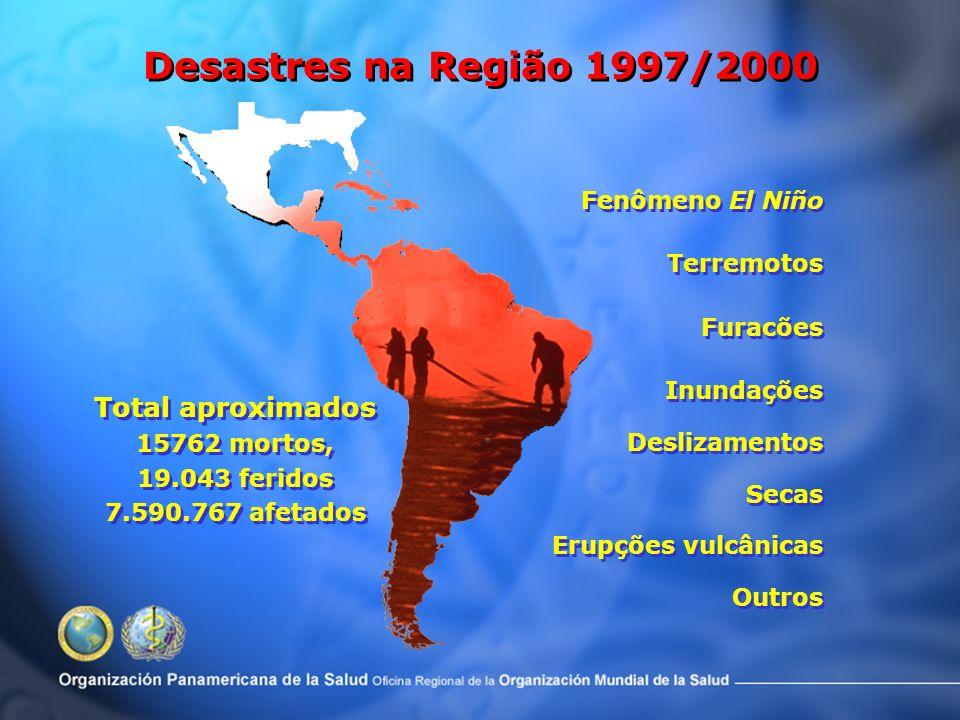 Desastres na Região 1997/2000 Fenômeno El Niño Terremotos Furacões Inundações Deslizamentos Secas Erupções vulcânicas Outros Fenômeno El Niño Terremotos Furacões Inundações Deslizamentos Secas Erupções vulcânicas Outros Total aproximados 15762 mortos, 19.043 feridos 7.590.767 afetados Total aproximados 15762 mortos, 19.043 feridos 7.590.767 afetados