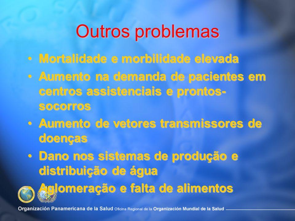 Problemas Comuns Reações SociaisReações Sociais Doenças transmissíveisDoenças transmissíveis Deslocamento populacionalDeslocamento populacional Exposi