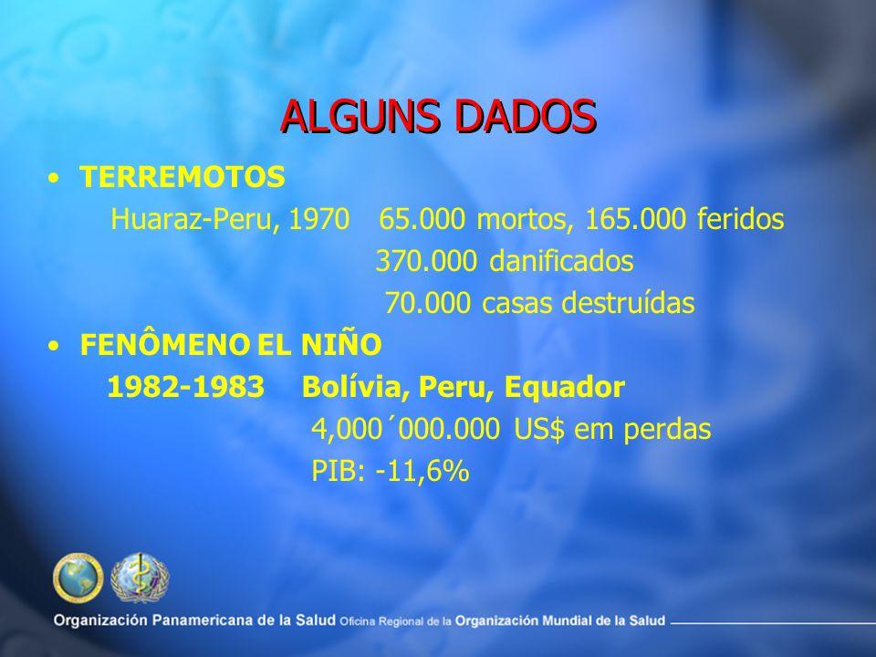 ALGUNS DADOS TERREMOTOS Huaraz-Peru, 1970 65.000 mortos, 165.000 feridos 370.000 danificados 70.000 casas destruídas FENÔMENO EL NIÑO 1982-1983 Bolívia, Peru, Equador 4,000´000.000 US$ em perdas PIB: -11,6%