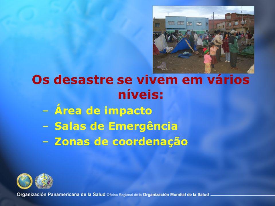 COE e Sala de Situação para desastres
