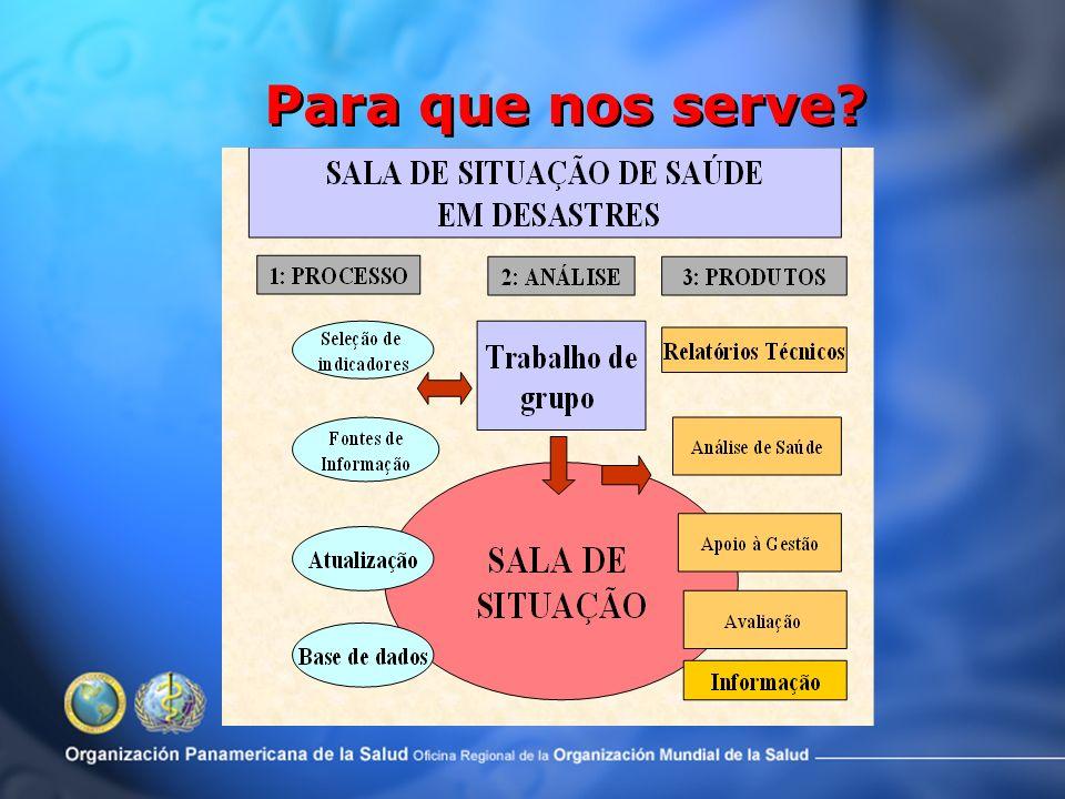 COE E SALA DE SITUAÇÃO 4Seleção de zona segura 4Edificação protegida e apropriada 4Sistema de segurança em perímetro 4Sinalização e acesso apropriado