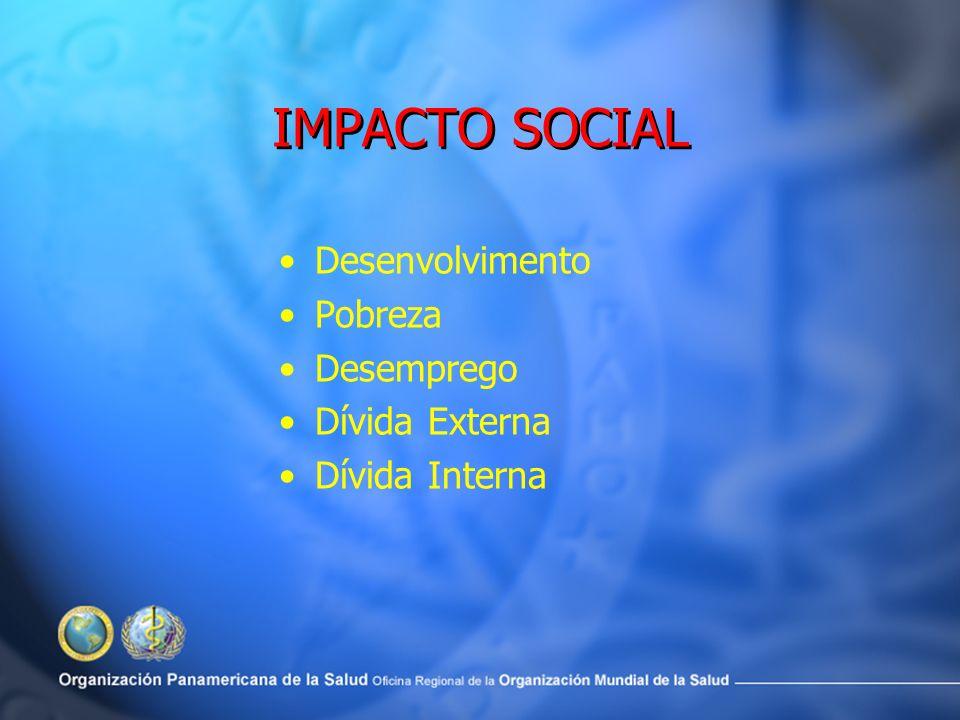 IMPACTO SOCIAL Desenvolvimento Pobreza Desemprego Dívida Externa Dívida Interna